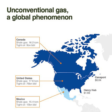 Unconventional gas, a global phenomenon